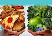 Alimentos ultraprocessados e morte