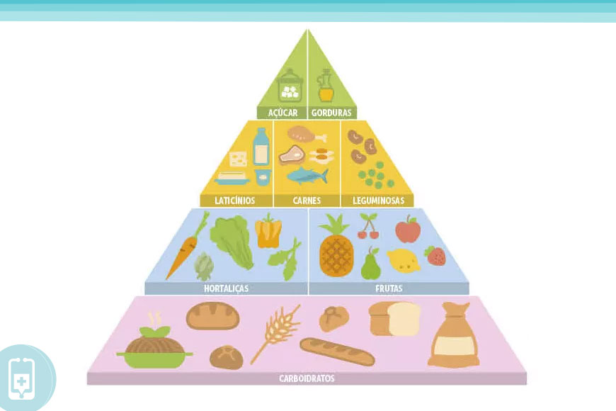 carboidratos solucao ou veneno piramide alimentar padrao