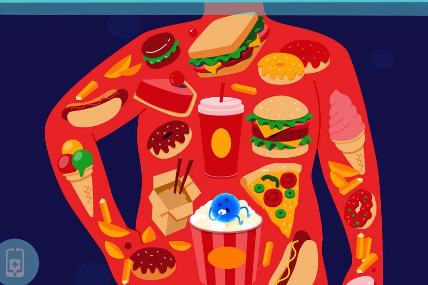 Obesidade e COVID-19 - Maior circulação citocinas inflamatórias