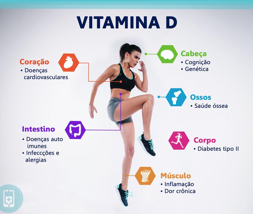 deficiencias de vitamina d